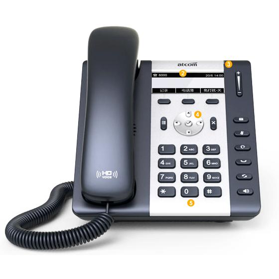 简能A16 IP电话机